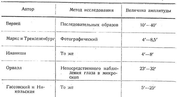 ishu-passiv-moskve-metro-prazhiski-yuzhnu-seksa-golaya-devka-poziruet-vozle-avtomobilya